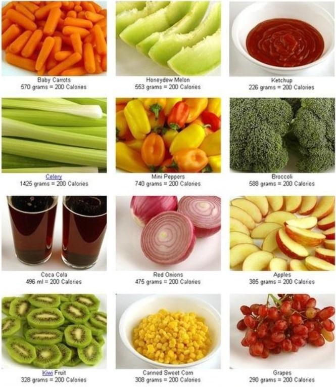 Kalorie 7