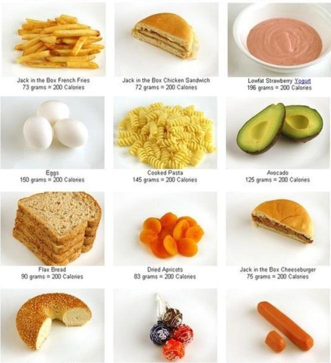 Kalorie 8