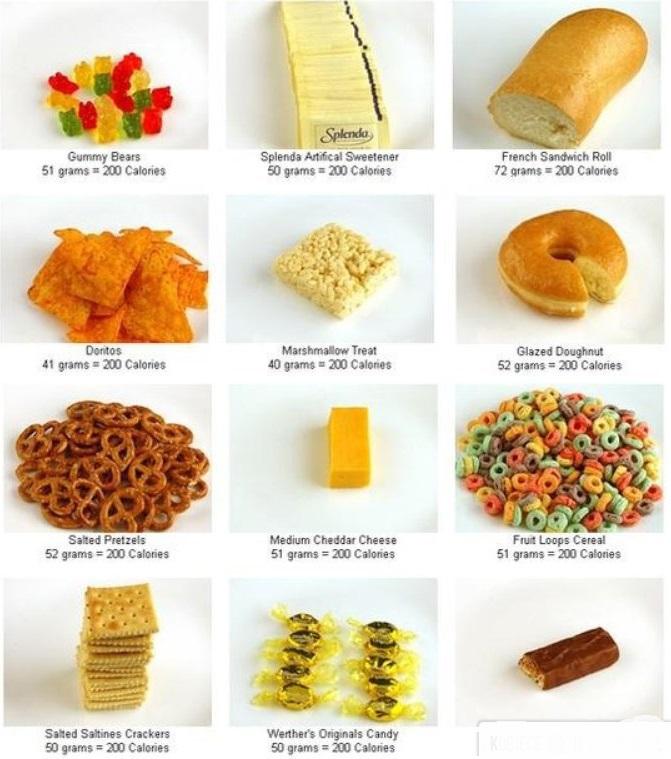 Kalorie 9